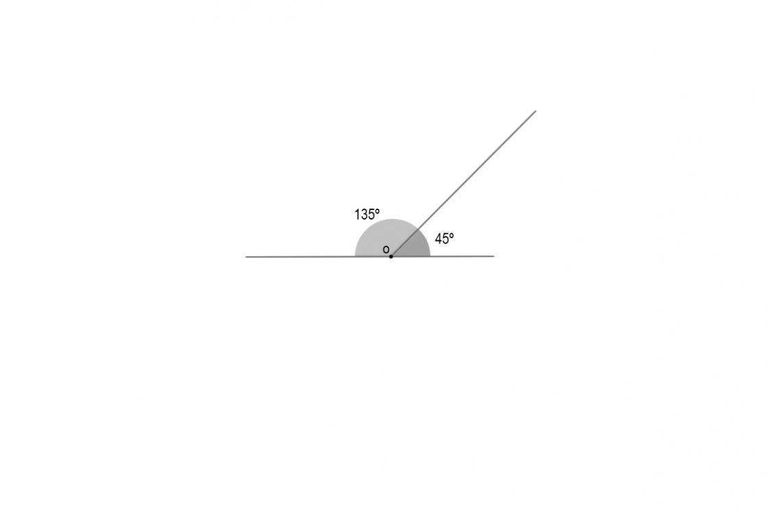 punto, línea y ángulo