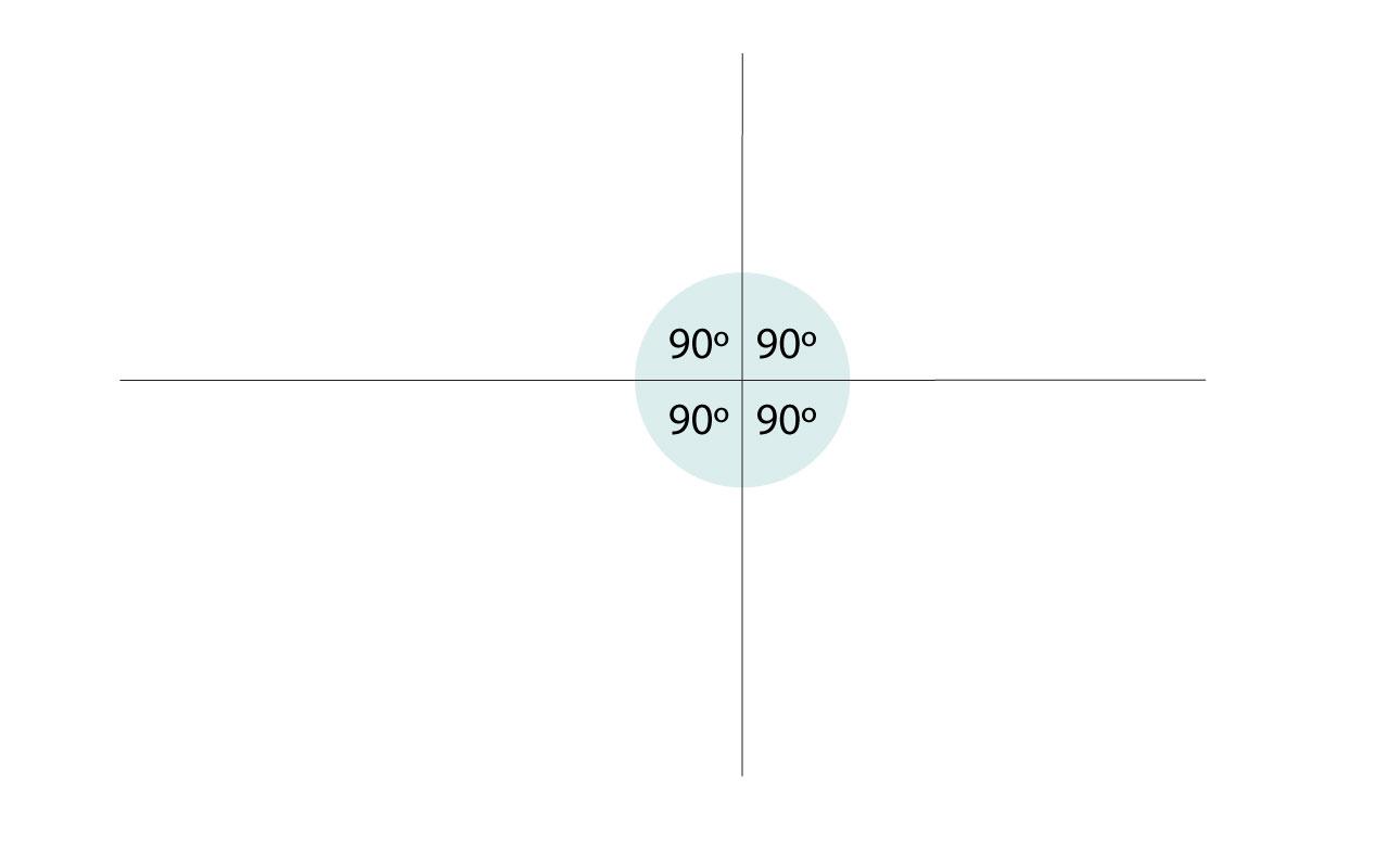 angulos de rectas perpendiculares