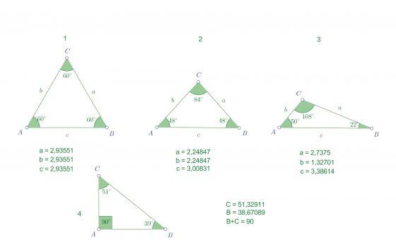 Tipos y clasificación de los triángulos