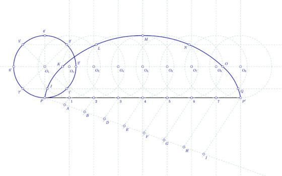 Cicloide normal, desarrollo y resolución