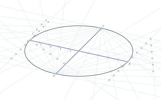 Trazado de la elipse conocidos dos ejes conjugados