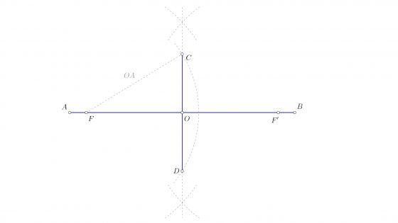 Dibujar la elipse conociendo el eje mayor y los focos