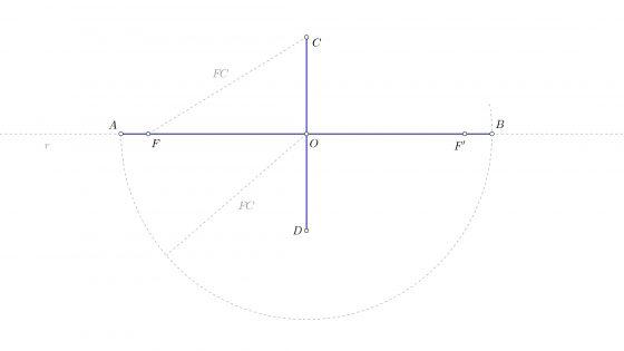 Dibujar una elipse conociendo el eje menor y los focos