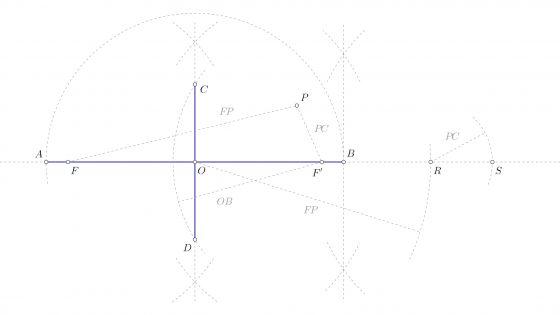 Dibujar una elipse conociendo los focos y un punto de la misma
