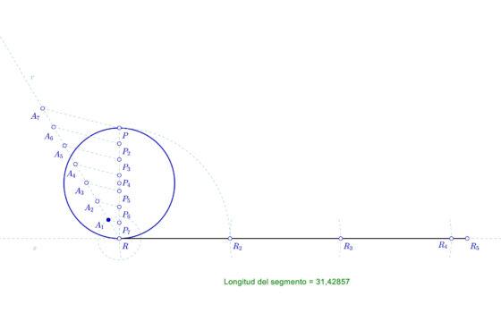 Rectificación de una circunferencia utilizando el método de Arquímedes