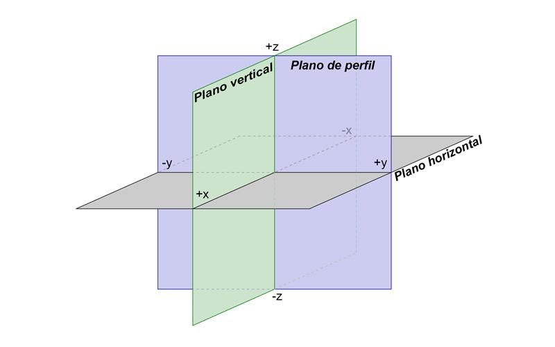 Representación del punto en el sistema diédrico mediante coordenadas