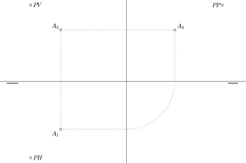 Representación del punto en diédrico