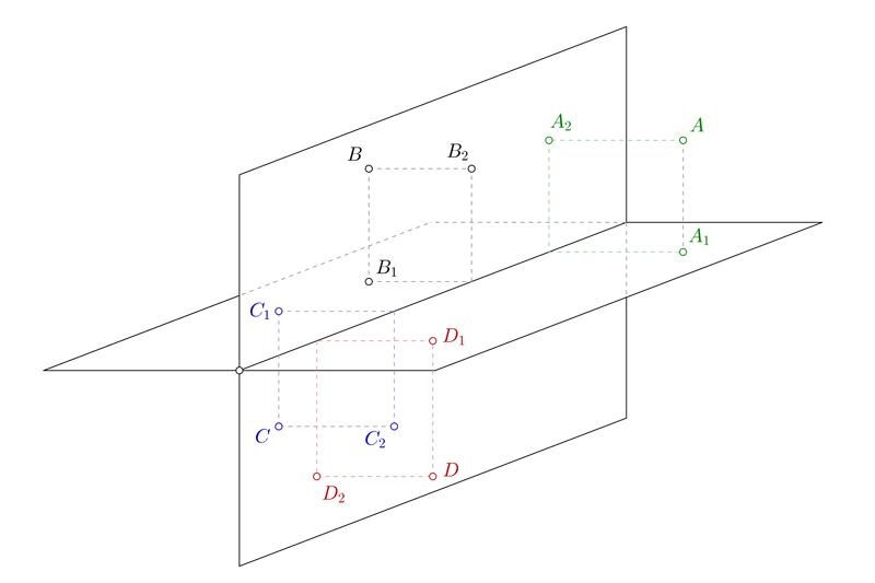 Posición relativa de los puntos en sistema diédrico y los distintos diedros o cuadrantes