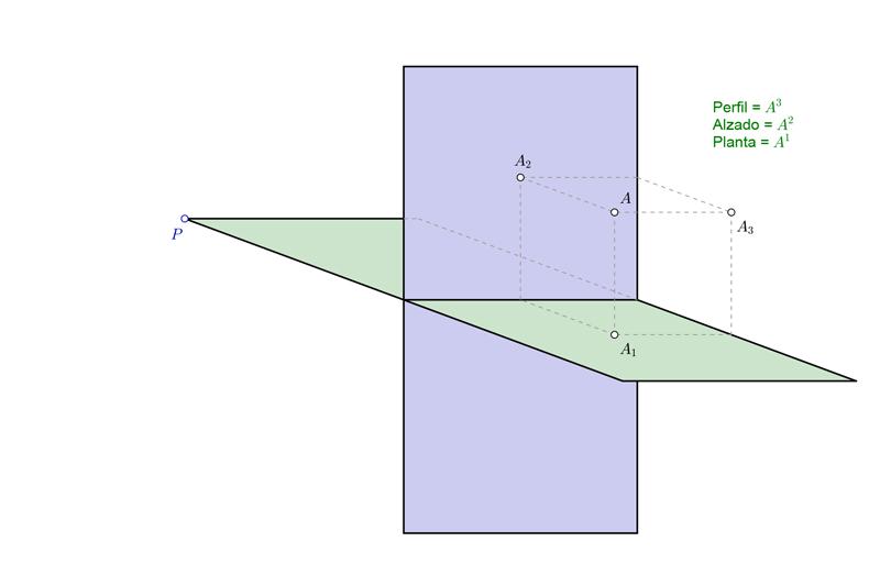 Representación del punto en sistema diédrico