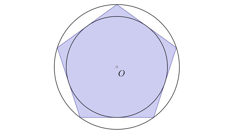 Circunferencias inscrita y circunscrita a un polígono regular