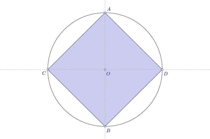 Dividir una circunferencia en cuatro partes iguales
