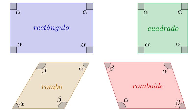 Clasificación de los cuadriláteros paralelogramos: cuadrados, rombos, romboides y rectángulos