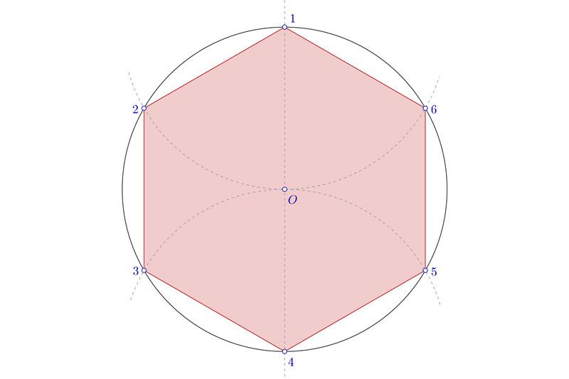 Dibujar un hexágono regular