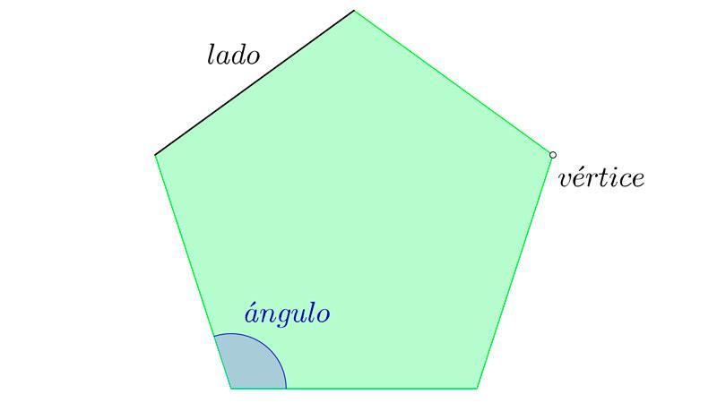 Polígonos regulares, problemas, elementos y líneas notables