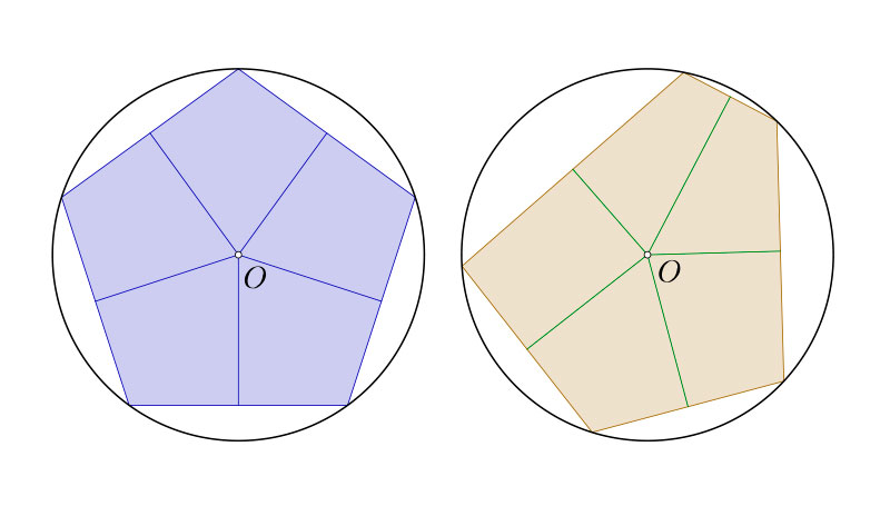 plígonos inscritos y centro de la circunferencia