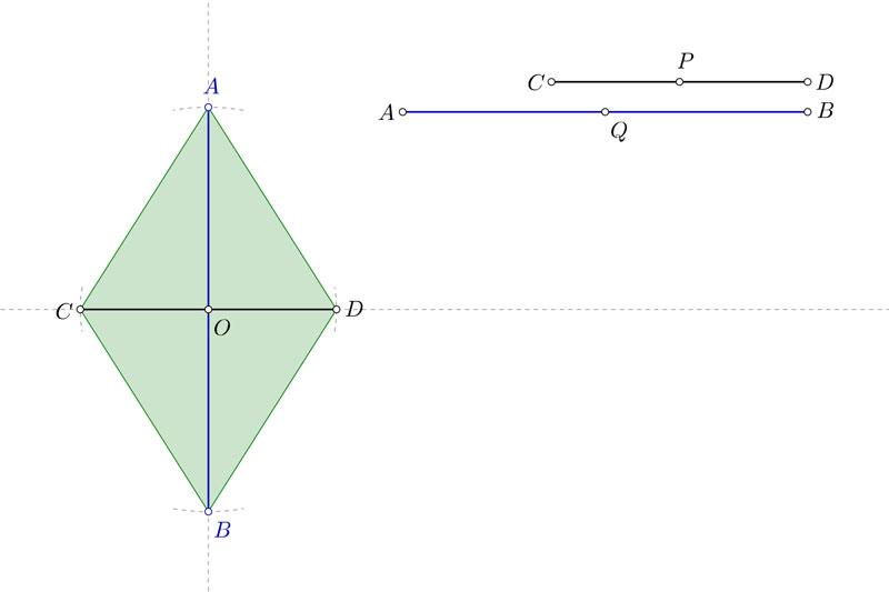 Dibujar un rombo conocidas sus diagonales
