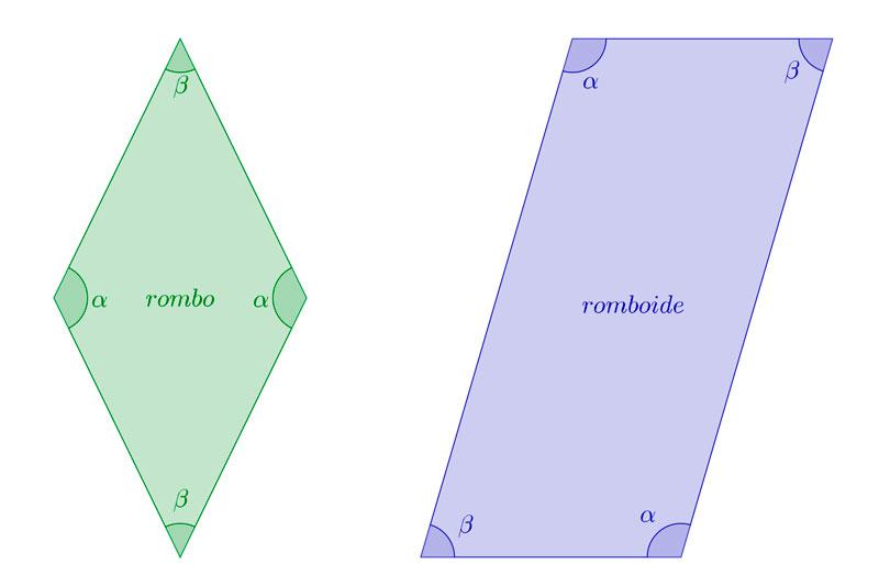 Rombo y romboide, definición y ejercicios resueltos