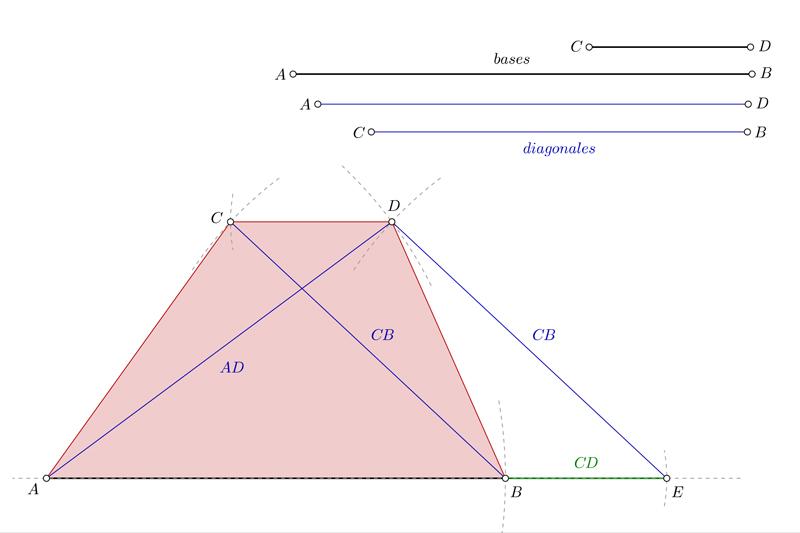 Dibujar un trapecio escaleno conociendo las bases y las diagonales