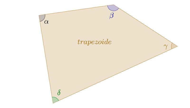 Definición del trapezoide