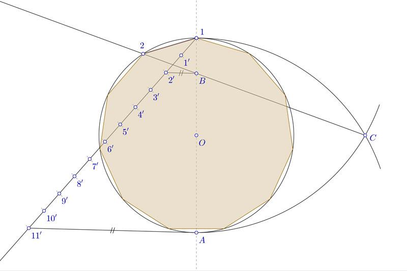 Dibujar un polígono regular de N lados