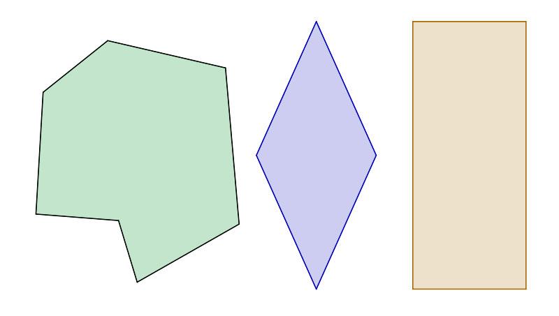 Tipos y clasificación de los polígonos irregulares