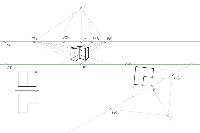 Sistema de representación perspectiva cónica oblicua, o de dos puntos de fuga