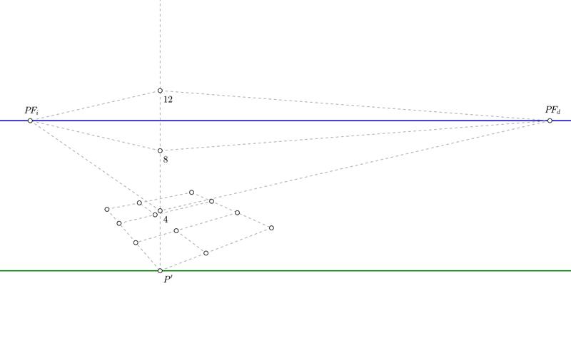 Como calcular alturas en perspectiva