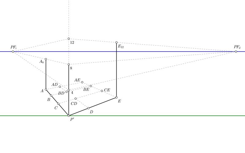 Tutorial para dibujar en perspectiva cónica oblicua de dos puntos de fuga