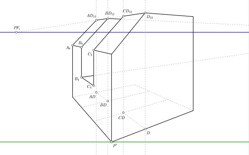 Guía para dibujar en perspectiva de dos puntos de fuga