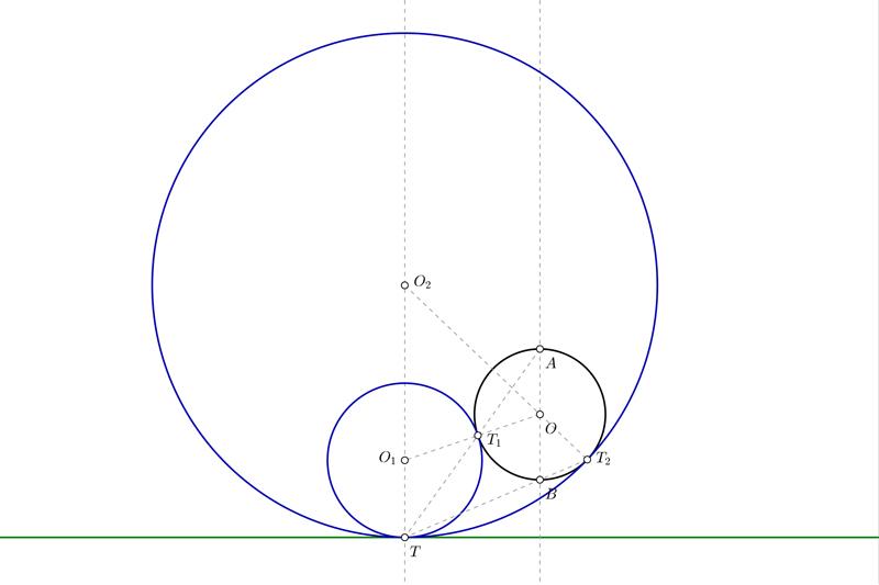 Circunferencias tangentes a una recta por un punto y una circunferencia