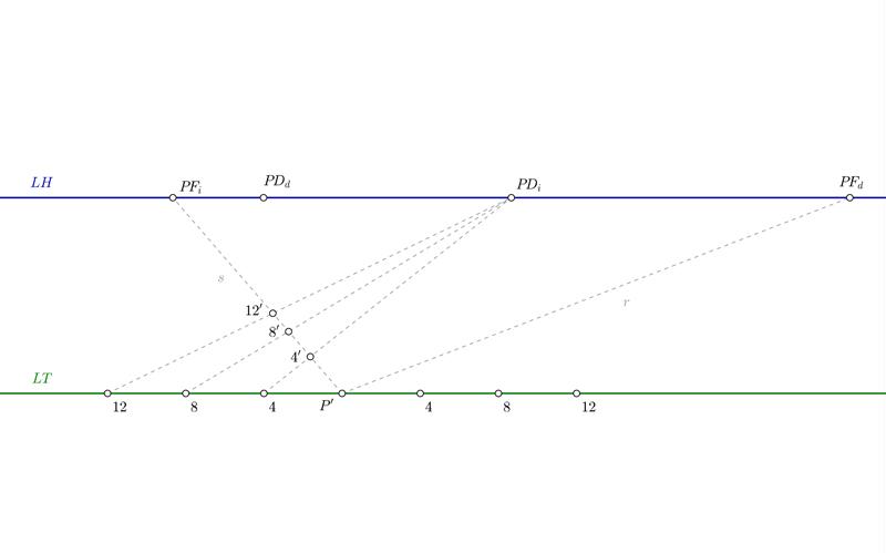 Calcular medidas en perspectiva oblicua