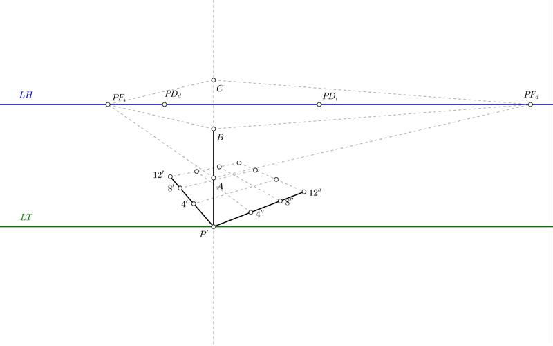 Calculando alturas en perspectiva cónica oblicua de dos puntos de fuga