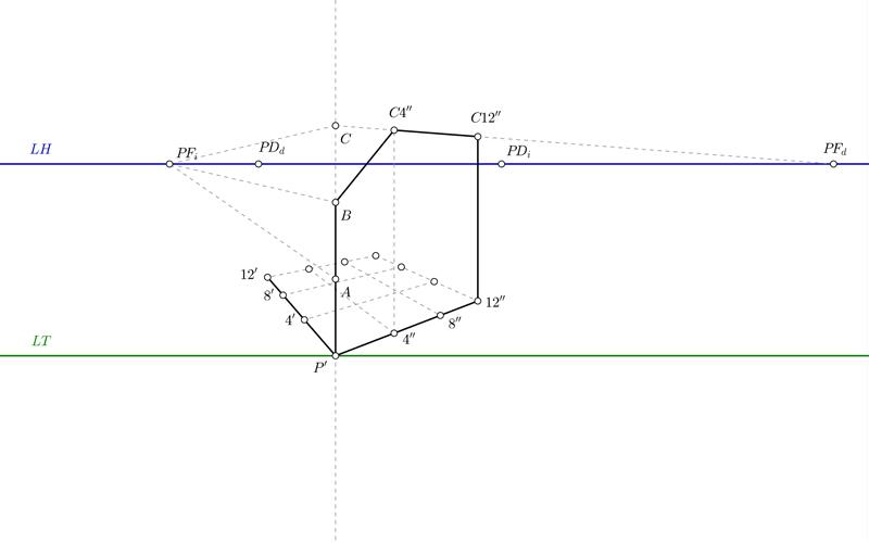 como dibujar con dos puntos de fuga