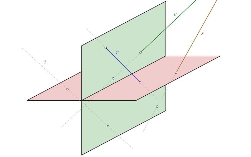 Partes visibles y ocultas de las rectas