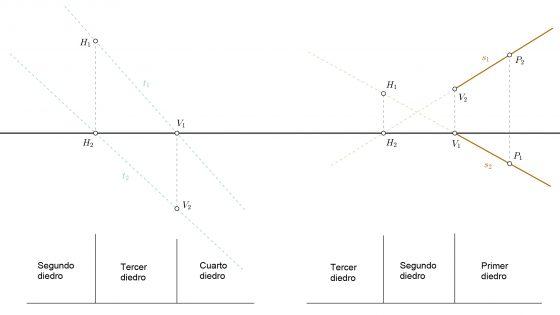 Posiciones de las rectas en diédrico