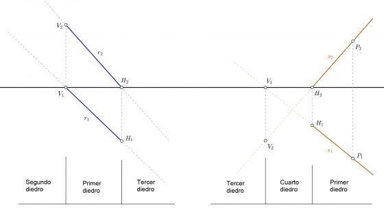 Tipos de rectas en diédrico