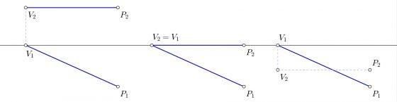 Tipos de recta horizontal en diédrico