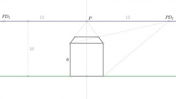 Sistema cónico de representación. Cómo dibujar sombras