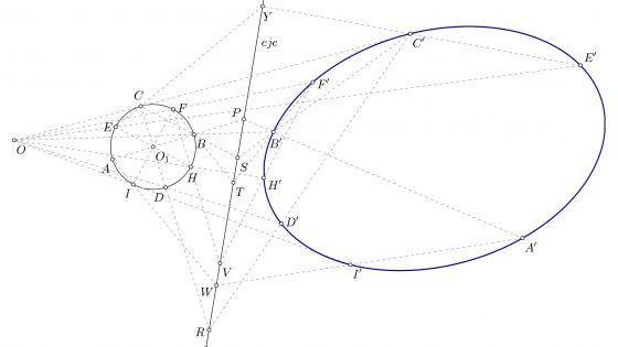 Problemas de homología resueltos: Como dibujar la elipse homóloga a una circunferencia.
