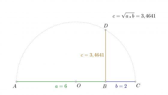 Dibujar la media proporcional de dos segmentos