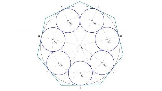 Trazado de N circunferencias tangentes entre si y a una circunferencia