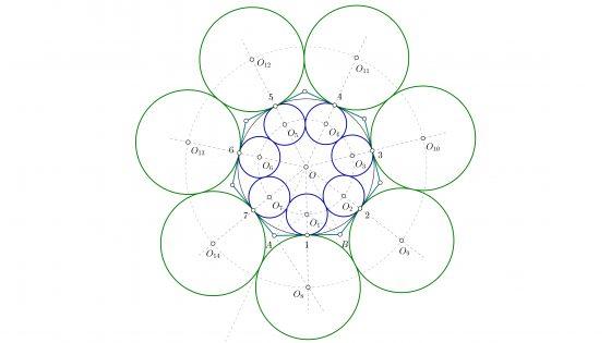 Trazado de N circunferencias interiores y exteriores a una dada, y tangentes entre si